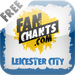 Leicester City FanChants Free Football Songs